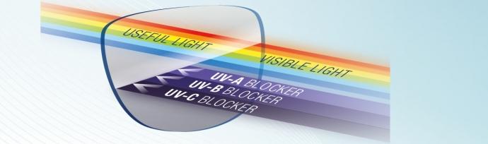 100% UV-400 apsauga